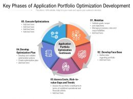 Key Phases Of Application Portfolio Optimization Development