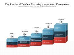 Key Phases Of Devops Maturity Assessment Framework