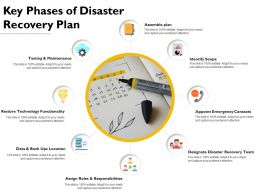 Key Phases Of Disaster Recovery Plan