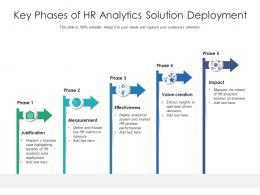 Key Phases Of HR Analytics Solution Deployment