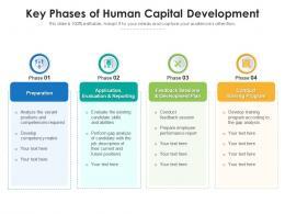 Key Phases Of Human Capital Development