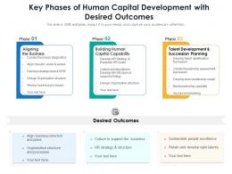 Key Phases Of Human Capital Development With Desired Outcomes