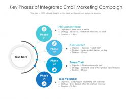 Key Phases Of Integrated Email Marketing Campaign