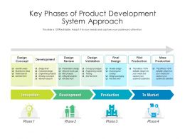 Key Phases Of Product Development System Approach