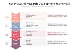 Key Phases Of Research Development Framework