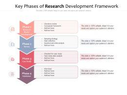 Key Phases Of Research Development Framework