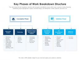 Key Phases Of Work Breakdown Structure