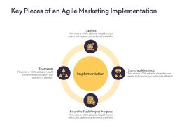 Key Pieces Of An Agile Marketing Implementation Ppt Influencers