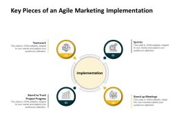 Key Pieces Of An Agile Marketing Implementation Ppt Powerpoint Design Inspiration
