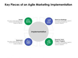 Key Pieces Of An Agile Marketing Implementation Ppt Powerpoint Model