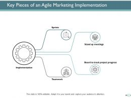 Key Pieces Of An Agile Marketing Implementation Ppt Powerpoint Presentation Ideas Inspiration