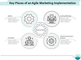 Key Pieces Of An Agile Marketing Implementation Ppt Slides Format