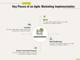 Key Pieces Of An Agile Marketing Implementation Stand Up Ppt Powerpoint Presentation Infographics Layout