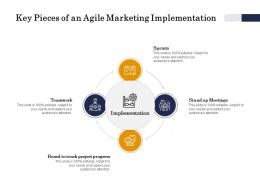 Key Pieces Of An Agile Marketing Implementation Track Ppt Powerpoint Show