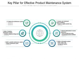 Key Pillar For Effective Product Maintenance System