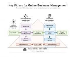Key Pillars For Online Business Management
