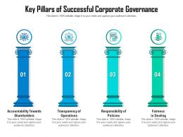 Key Pillars Of Successful Corporate Governance