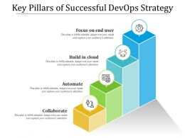 Key Pillars Of Successful Devops Strategy