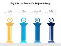 Key Pillars Of Successful Project Delivery