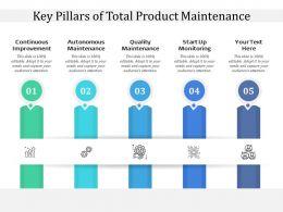 Key Pillars Of Total Product Maintenance