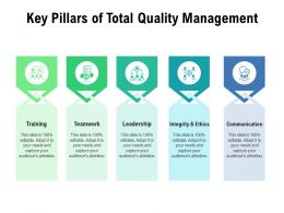 Key Pillars Of Total Quality Management