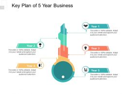 Key Plan Of 5 Year Business