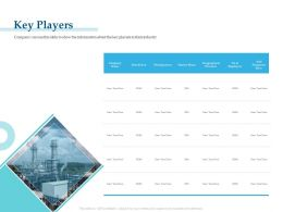 Key Players M3267 Ppt Powerpoint Presentation Pictures Smartart