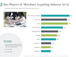 Key Players Of Merchant Acquiring Industry Chase Ppt Powerpoint Presentation Background