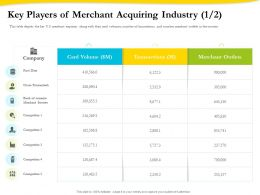 Key Players Of Merchant Acquiring Industry Data Ppt Inspiration