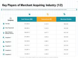 Key Players Of Merchant Acquiring Industry L1993 Ppt Powerpoint Template Background Designs
