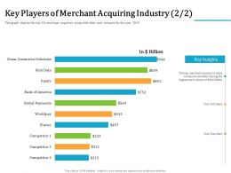 Key Players Of Merchant Acquiring Industry M2332 Ppt Powerpoint Presentation Styles Gridlines