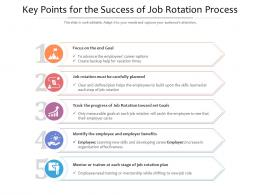 Key Points For The Success Of Job Rotation Process