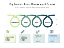 Key Points In Brand Development Process