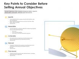 Key Points To Consider Before Setting Annual Objectives