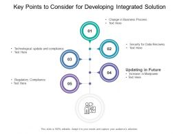 Key Points To Consider For Developing Integrated Solution
