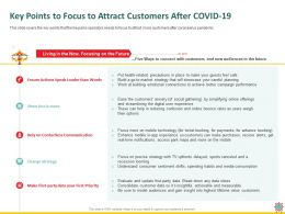 Key Points To Focus To Attract Customers After COVID 19 Maps Ppt Powerpoint Presentation Styles Outfit