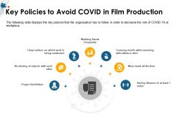 Key Policies To Avoid COVID In Film Production Wear Mask Ppt Powerpoint Presentation Icon Files