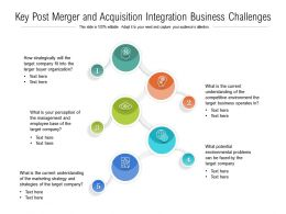 Key Post Merger And Acquisition Integration Business Challenges