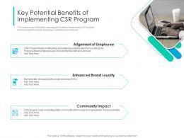 Key Potential Benefits Of Implementing CSR program Integrating CSR Ppt Designs