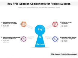 Key PPM Solution Components For Project Success