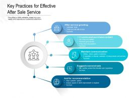 Key Practices For Effective After Sale Service