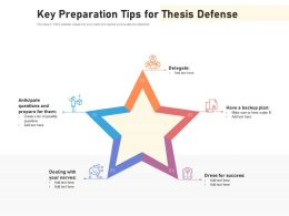 Key Preparation Tips For Thesis Defense