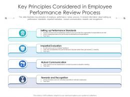 Key Principles Considered In Employee Performance Review Process