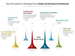Key Principles For Building Good Data Governance Framework