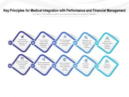 Key Principles For Medical Integration With Performance And Financial Management