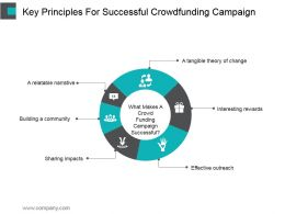 Key Principles For Successful Crowdfunding Campaign Powerpoint Images