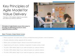 Key Principles Of Agile Model For Value Delivery