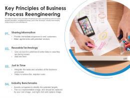 Key Principles Of Business Process Reengineering