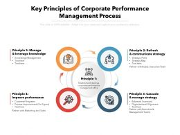 Key Principles Of Corporate Performance Management Process