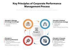 Key Principles Of Corporate Performance Management Process